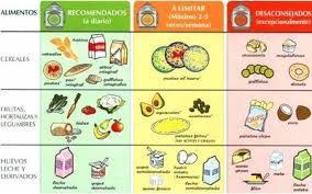 Dieta para adelgazar sin gluten ni lactosa