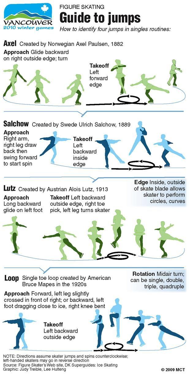 B Dd A A Ff F Ad B on Dance Moves Diagrams