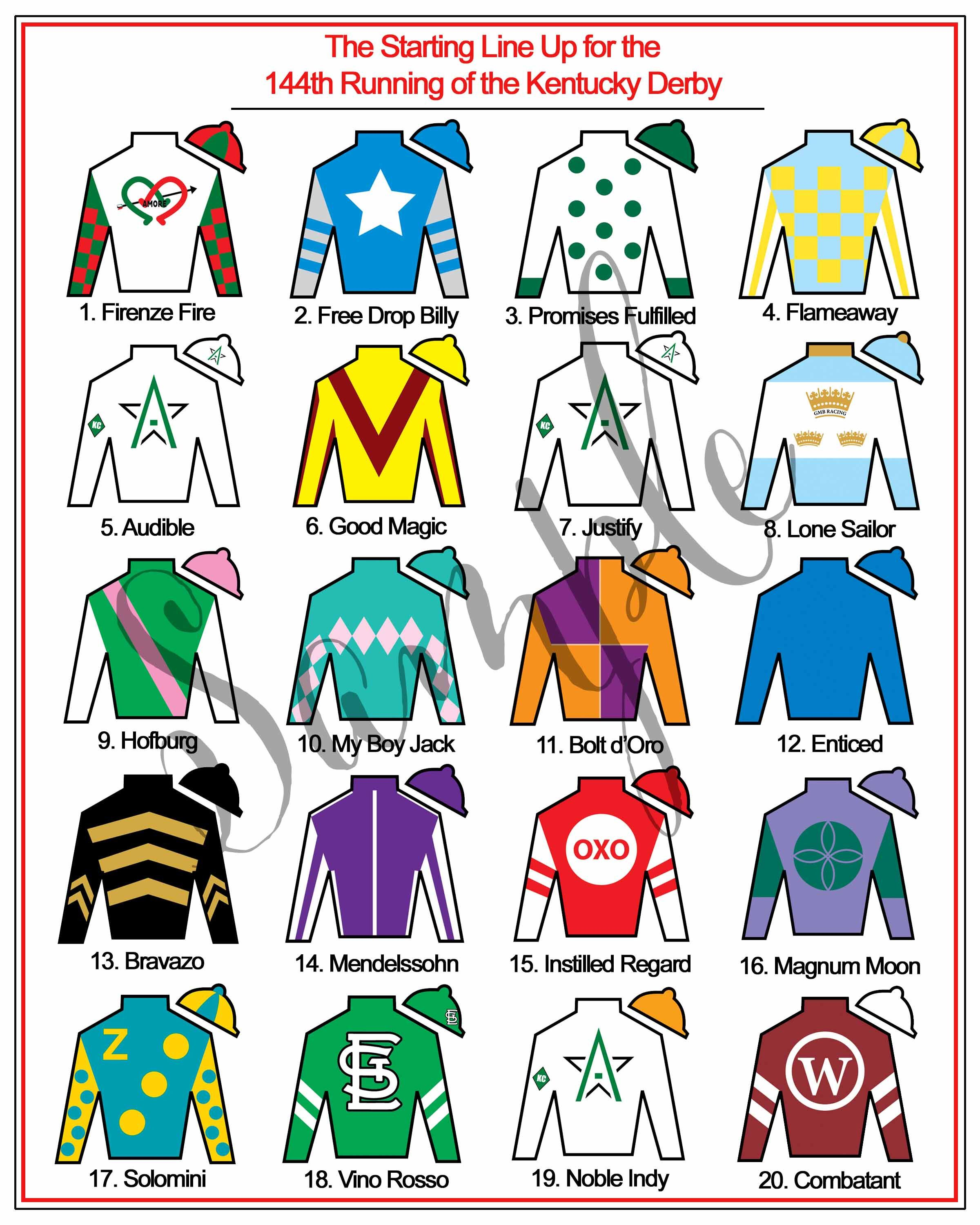 This is an image of Comprehensive Kentucky Derby Post Positions Printable