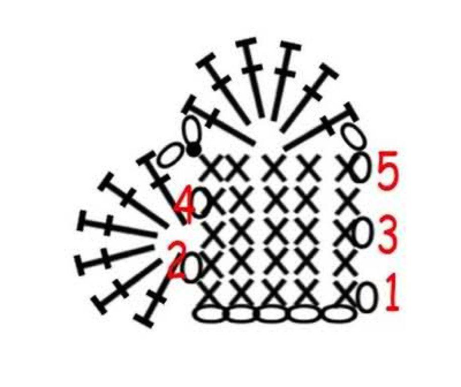 Crochet sólo con paso a paso o video | Ganchillo, Tejido y Patrones