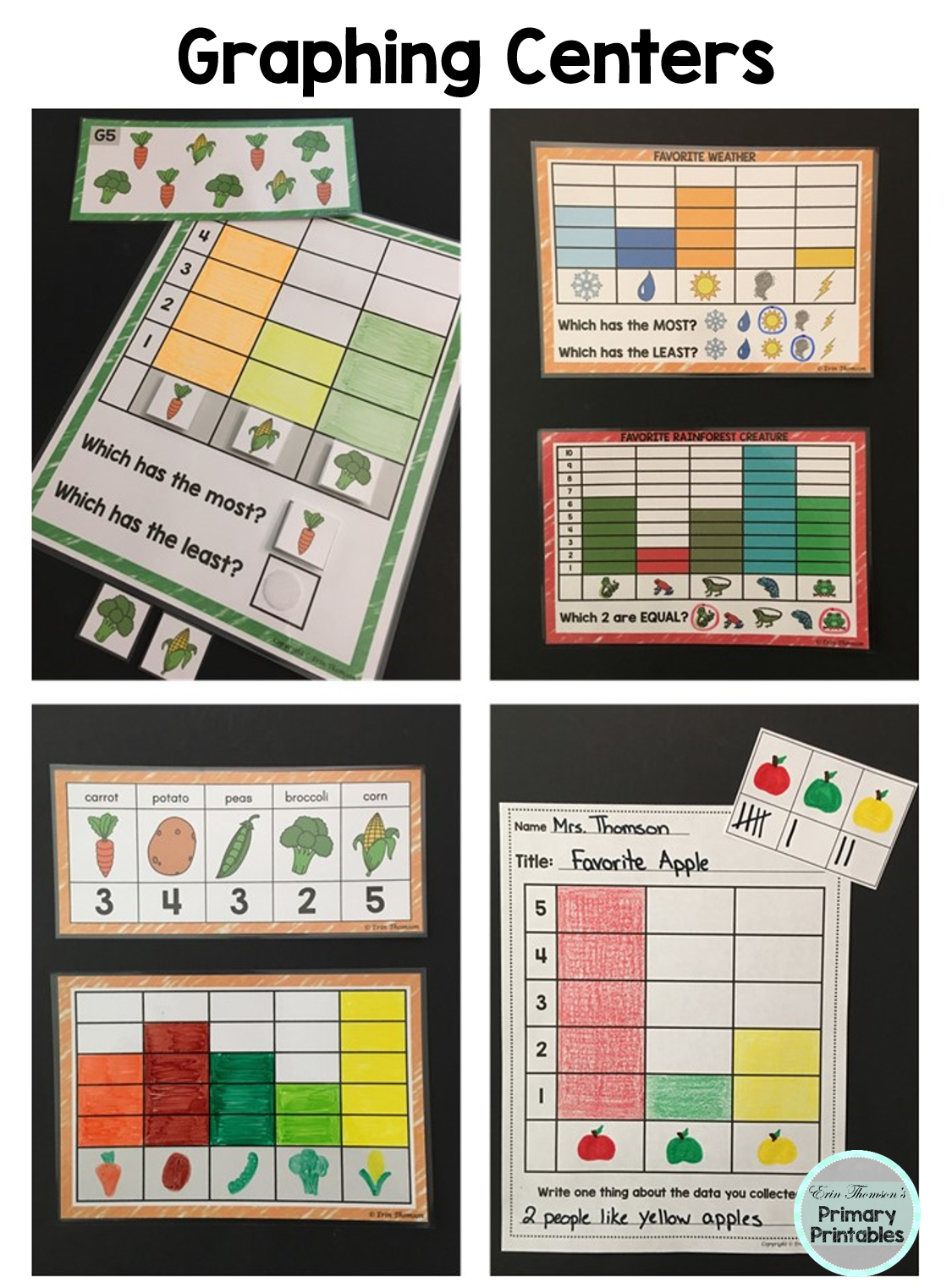 All About Bar Graphs Worksheets And Centers