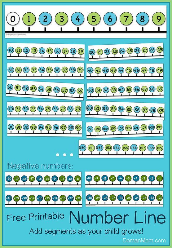 Free Printable Number Line: Colorful Number Line with Moveable ...