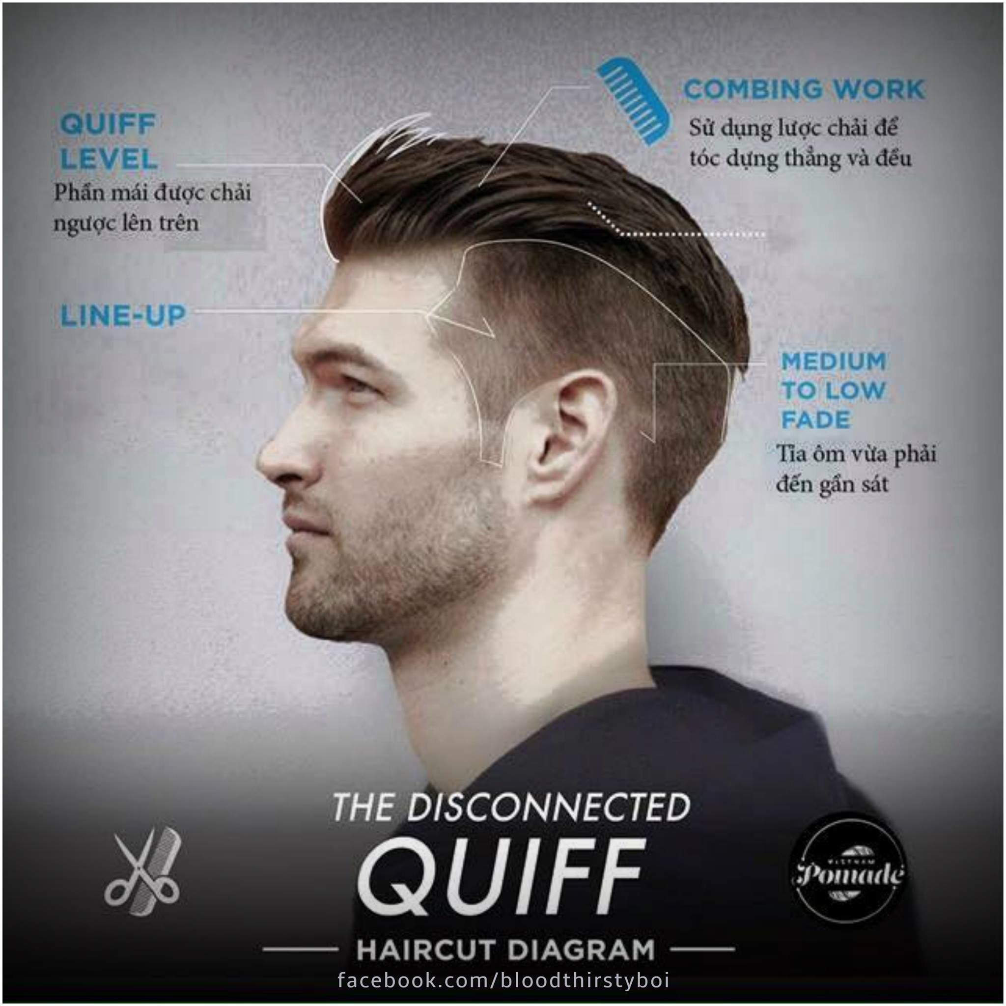 Disconnected Quiff | Men\'s | Pinterest | Short hairstyle, Hair ...