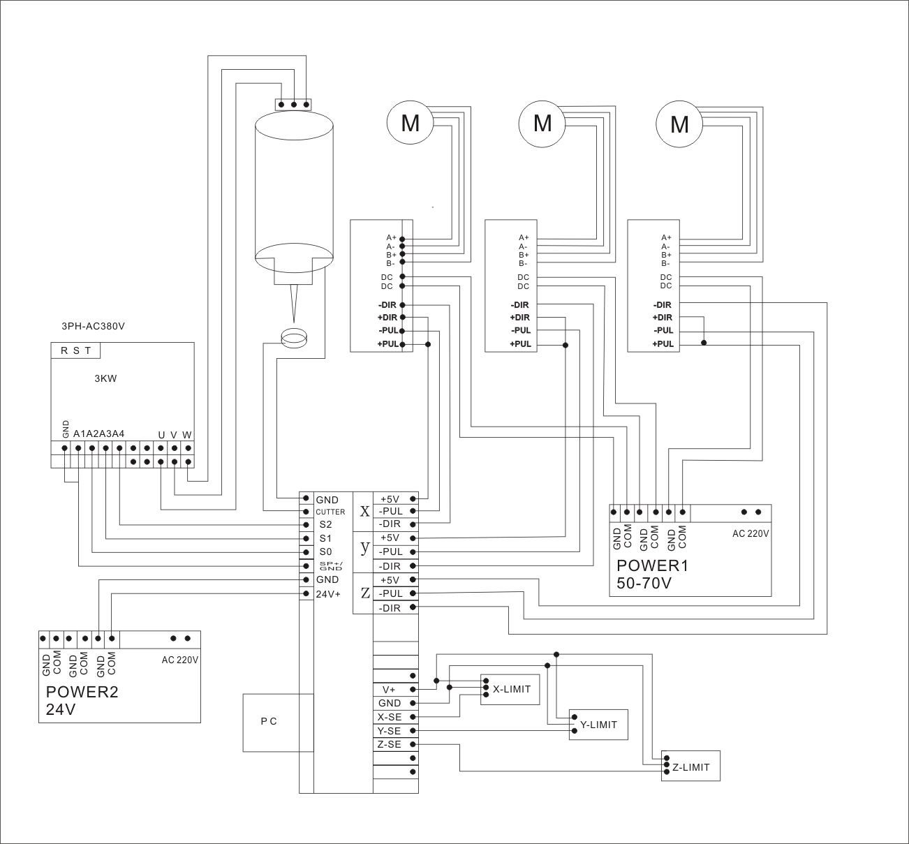 Wiring diagram for Woodworking CNC Router | electronics in