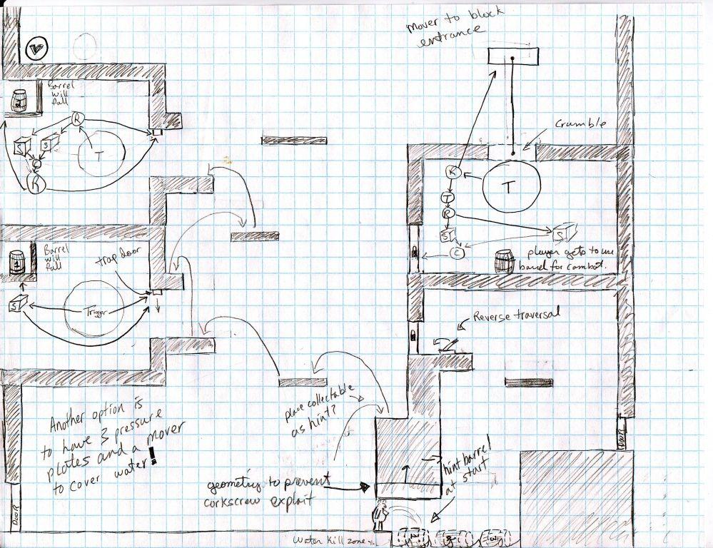 Level Design  Game Level Design    D And Game Design