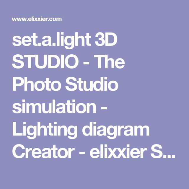 Studio Lighting Software: The Photo Studio Simulation