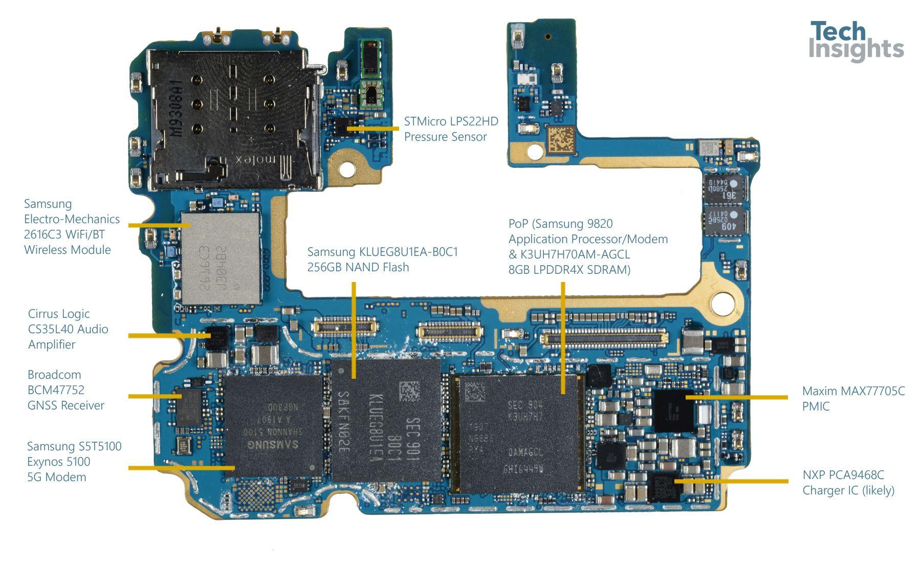Samsung Galaxy S10 5g Teardown