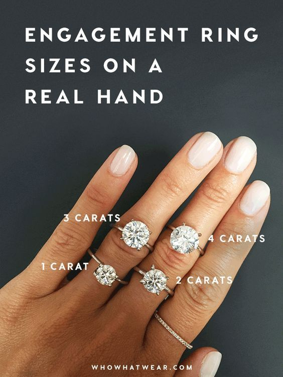 Wonder what that diamond will actually look like on your hand here    chart compares common carat sizes real also side by comparison of different engagement ring tips rh pinterest