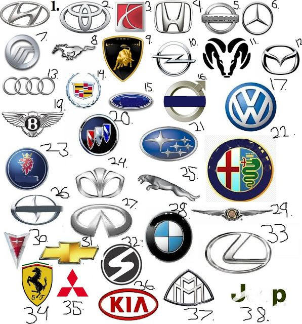Car Logo Quiz Db By Spaarx Logo Quiz All Car Logos Car Brands