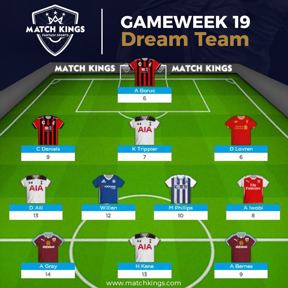 Here Are The Best Players Of The Weekend As We Entered Into 2017 The Gameweek 19 Dream Team On Www Matchkings Co Dream Team Football Dream Team Fantasy Soccer