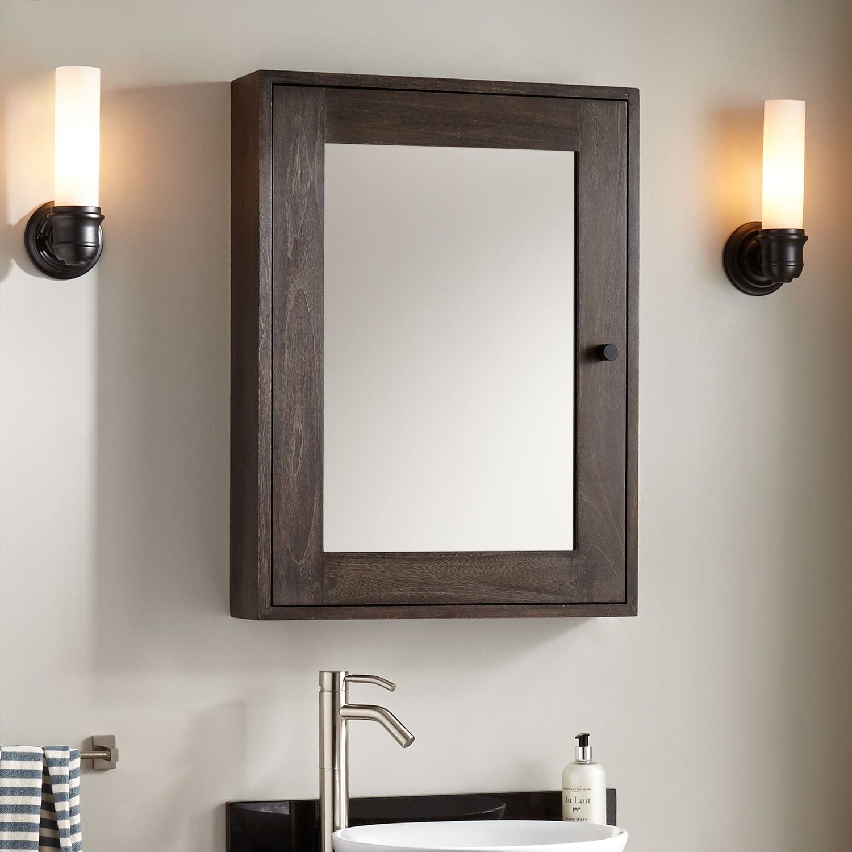 Pin On Mirror Medicine Cabinet