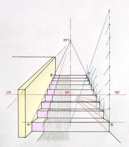 perspective dessin - Recherche Google