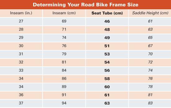 Road Bike Frame Size Vs Height | Frameimage.org