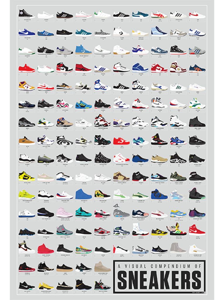 A Visual Compendium of Sneakers Sneaker posters