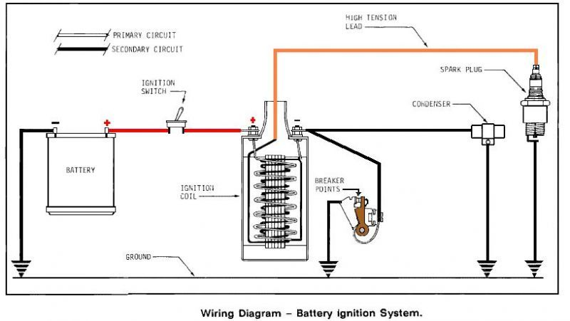 Re Total Loss Battery Ignition Moped Army Ignition Coil Ignite Diagram