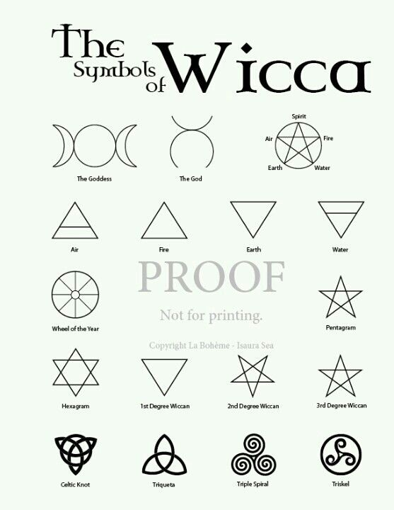 Wiccan Witch Symbols Image Collections Meaning Of Text Symbols