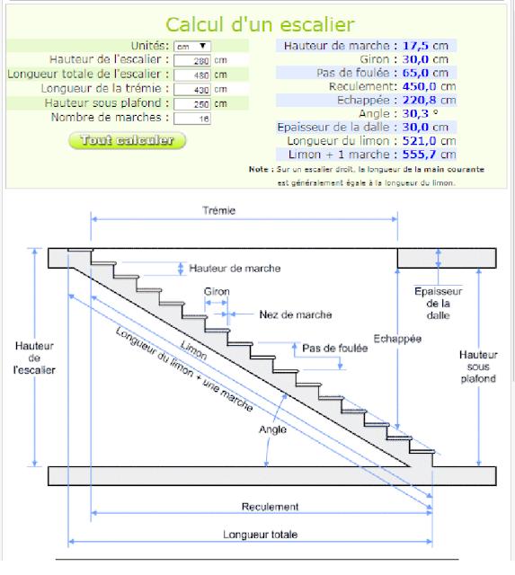 Engineering Et Architecture Calcul Escalier Calcul Et