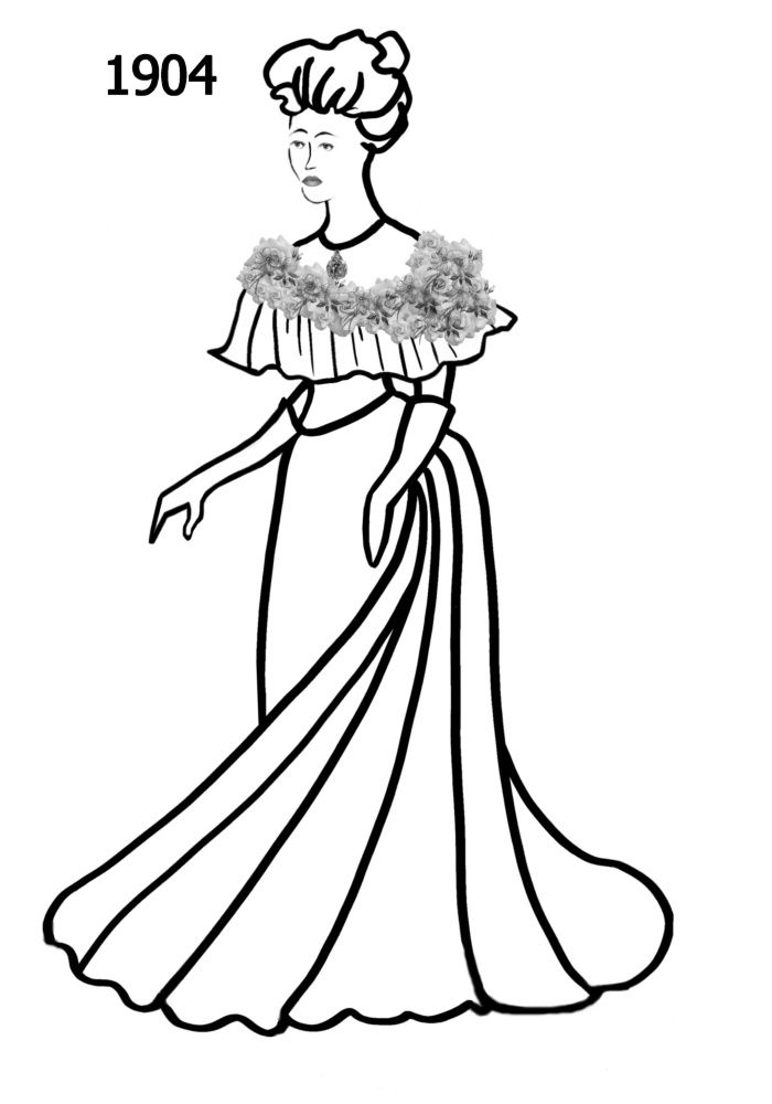 Costume Silhouettes 1900-1910 Free Line Drawings