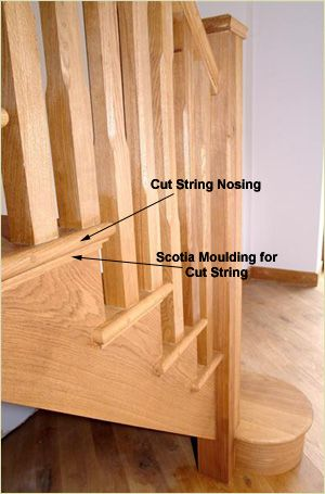 Best Staircase Glossary Staircase Stair Nosing Stairs 400 x 300