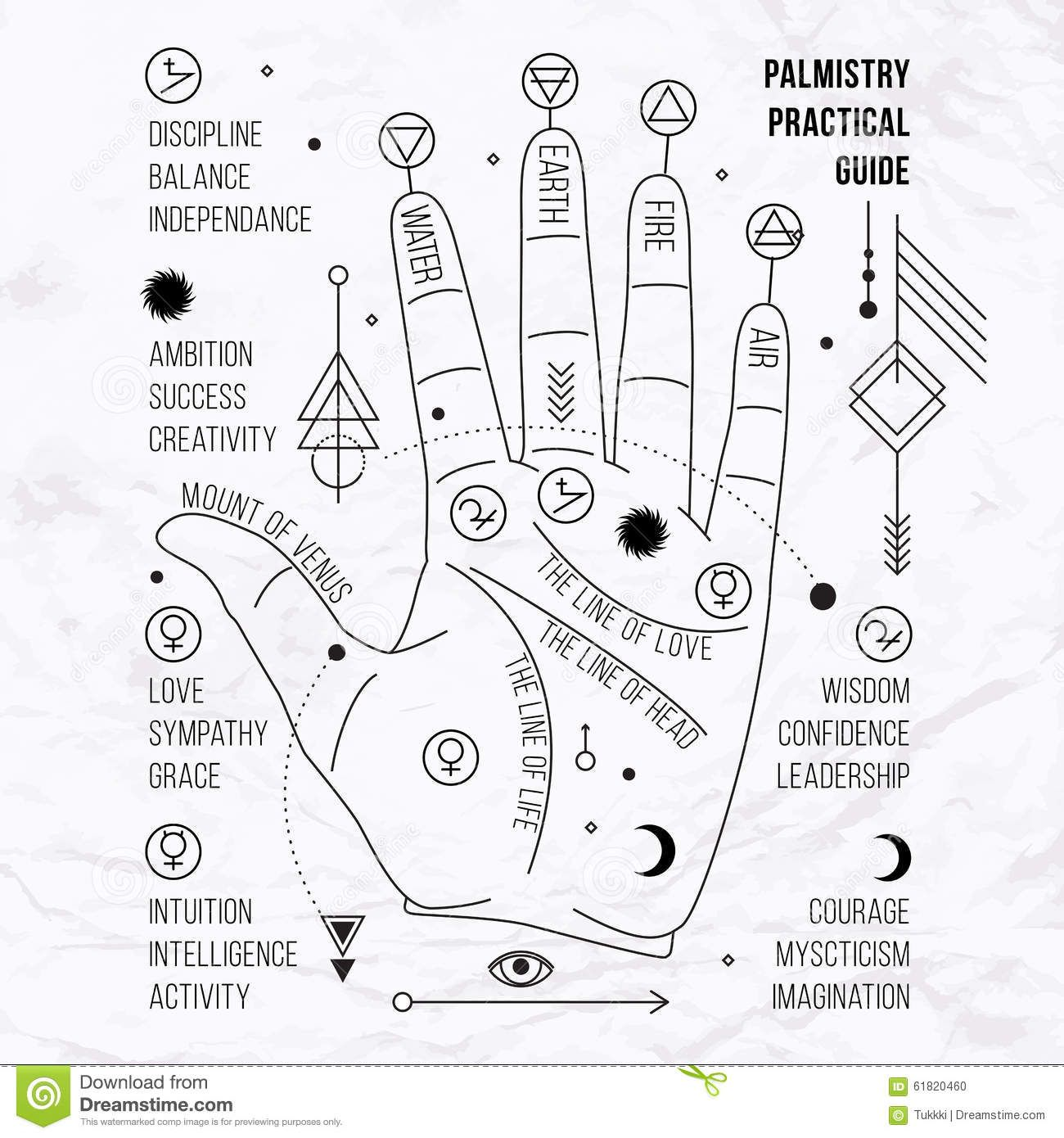 Palm symbols vector illustration open hand sun tattoo alchemy vector illustration of open hand with sun tattoo alchemy symbol eye triangle geometric abstract graphic with occult and mystic sign biocorpaavc