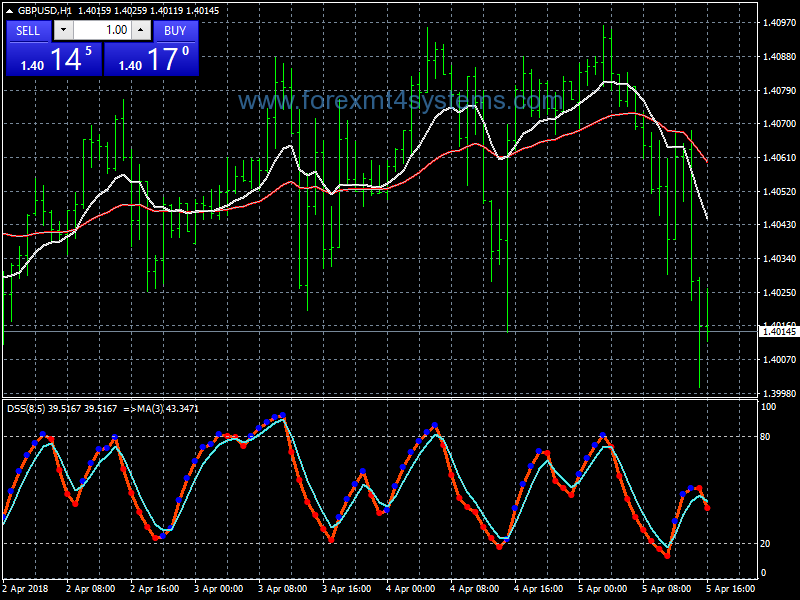 Обучение форекс p=96 форекс биржа курсы валют онлайн