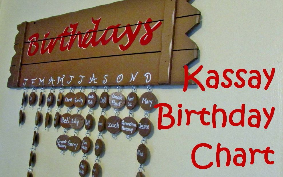 Birthday Chart Board Reminder For All The Members Of Family