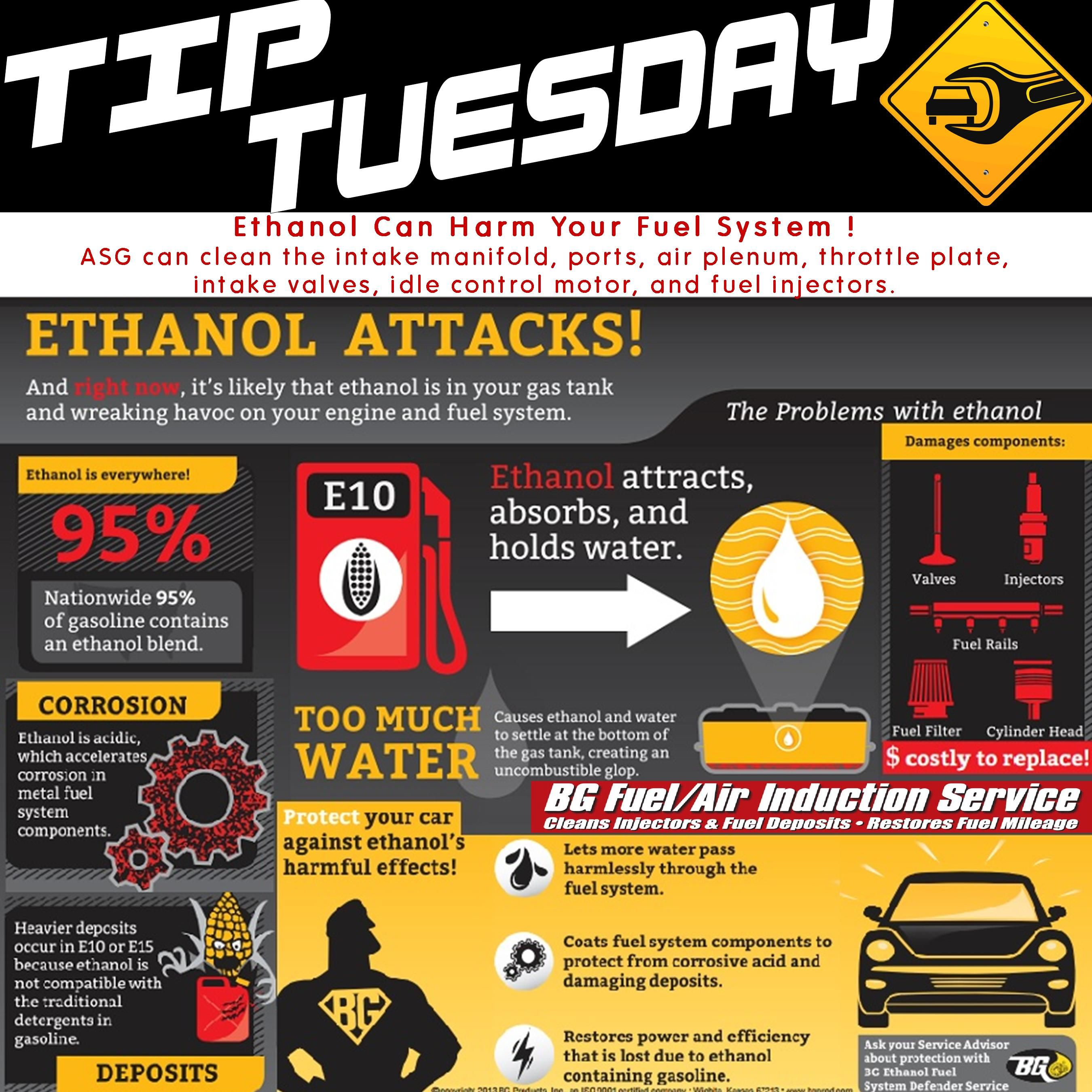 Car Care Tip Ethanol Attacks. Ethanol can Harm your Fuel