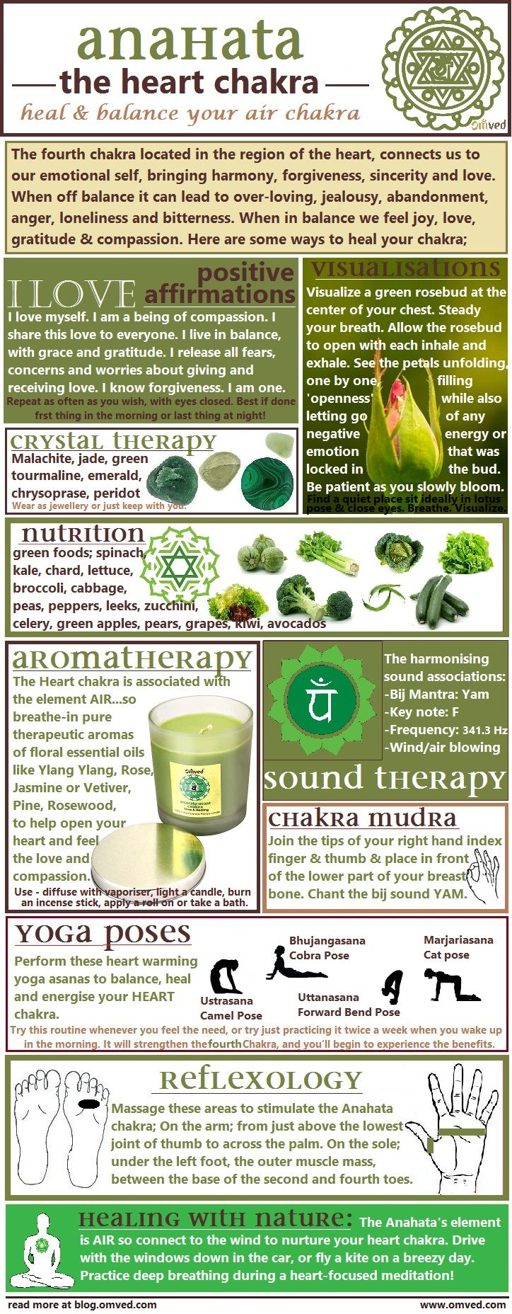 10 ways to Heal & Balance your chakras - There are many ways one can begin to balance their HEART CHAKRA. Here are several useful methods, including aromatherapy, visualisations, affirmations, mudra, yoga poses, nutrition, reflexology color, nature and sound therapy!