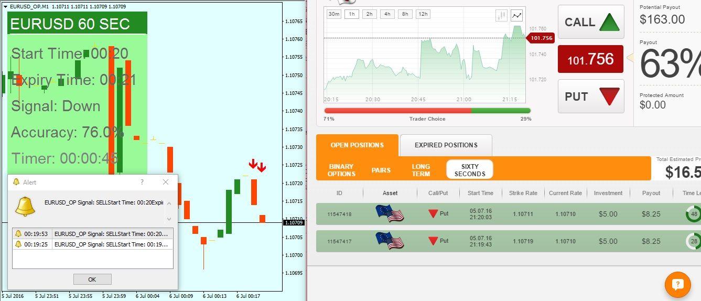 Binary Options Signals Cyprus Weather Money Management