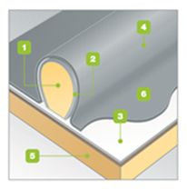 We have developed a range of ancillary products to use with lead. Have you tried our underlay?