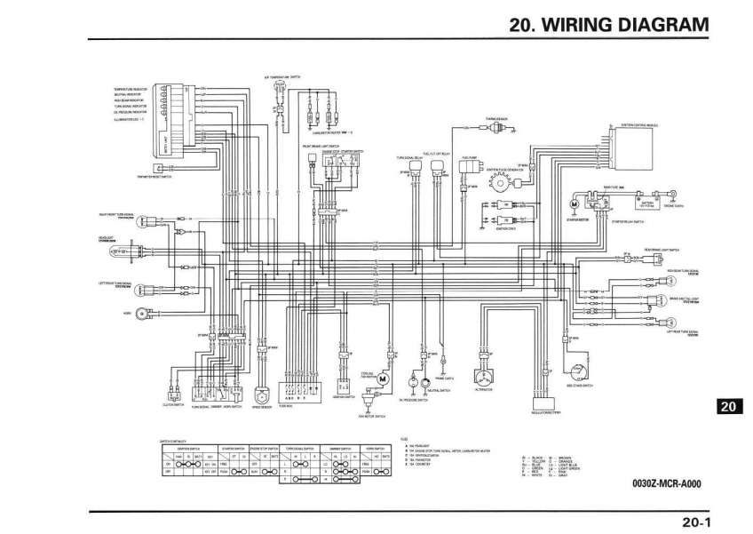 Toyotum Fortuner Electrical Wiring Diagram Manual
