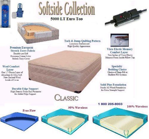 Eastern King 5000Lt Softside Pillow Top Complete Waterbed with Mattress, Foundation, Frame, Heating System & Electric Pump by Better Sleep Softside Waterbeds. $1299.71. The Euro Top is made with a very luxurious Cotton Quilt and filled with Soft Memory Foam & Wool. Your Choice Of Water Supports Full Motion Or the more popular 95% Or 100% Waveless w/ Contour Lumbar. The Pillow top is Super Breathable and Very Soft. The Water Support will contour to your body for pure com...