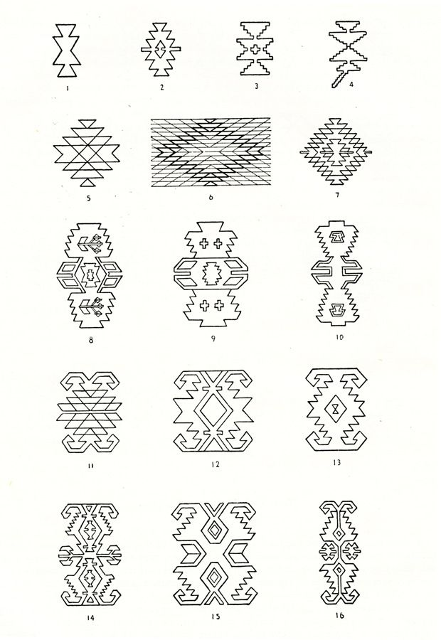 Symbols and ornamental motives in folk art of Moldova - Photo ...