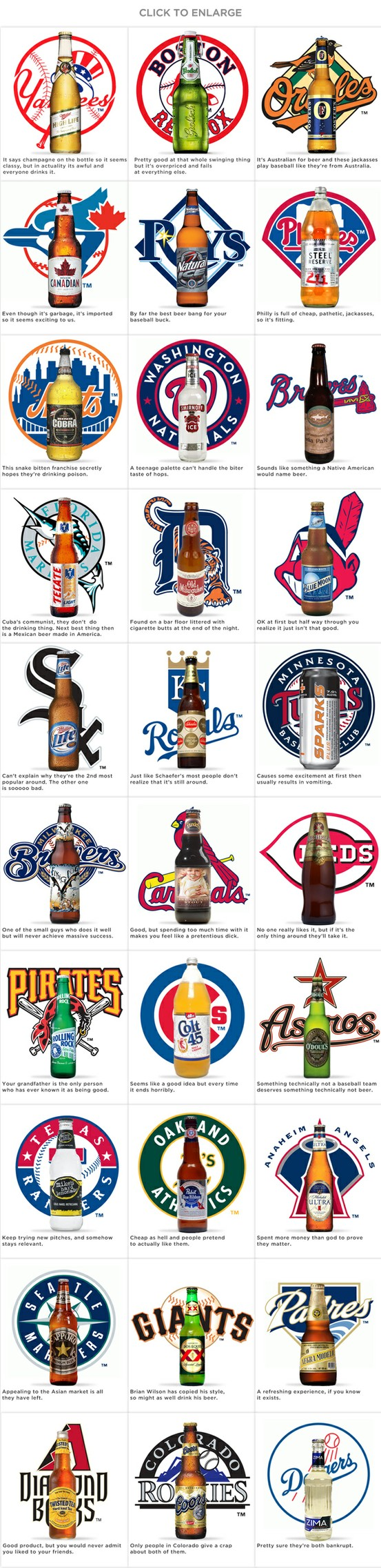 Id go for the BREWERS! LOL