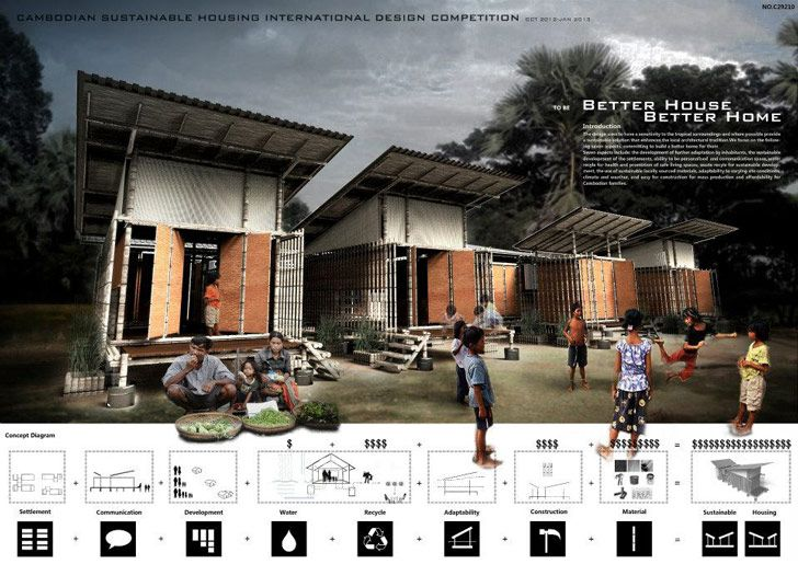 Building Trust International Announces Winners Of Competition For Sustainable Low Income Housing In Cambodia Low Income Housing International Design Competition Competition