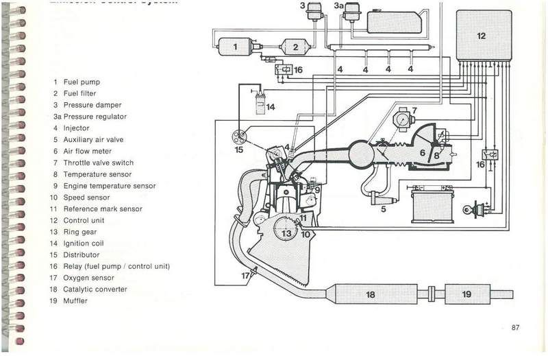 Astounding Porsche 944 Engine Wiring Diagram Wiring Diagram Wiring Cloud Cosmuggs Outletorg