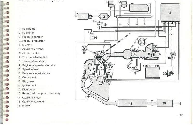 porsche-944-vacuum-hose-diagram