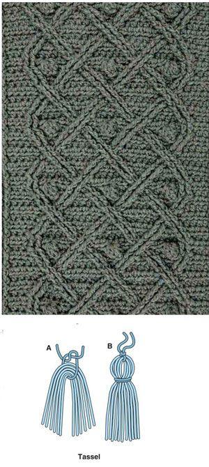 Aran afghan crochet pattern free | Blankets | Pinterest