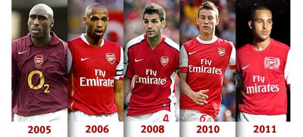 The Arsenal home kit | Arsenal's Heritage | History ...