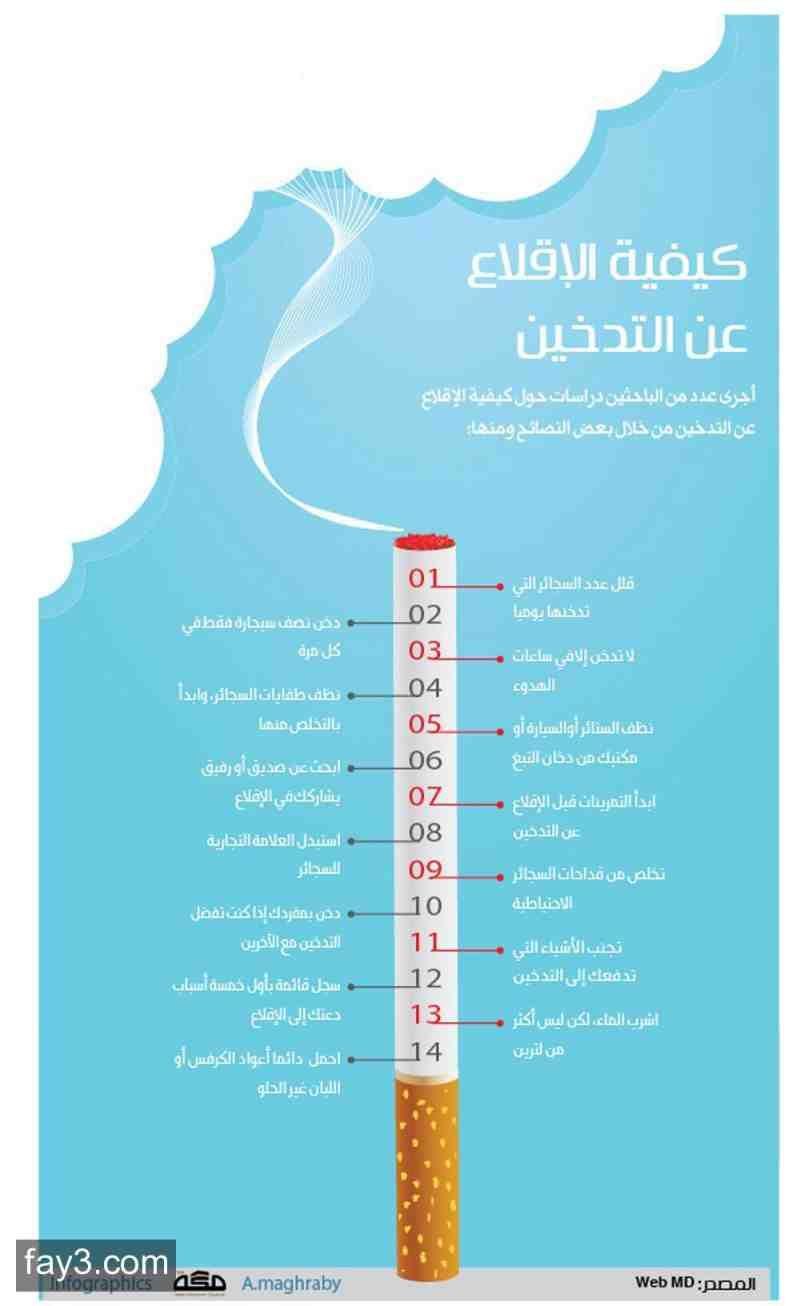 كيفية الإقلاع عن التدخين انفوجرافيك صحة Health Facts Fitness Health Facts Health And Beauty