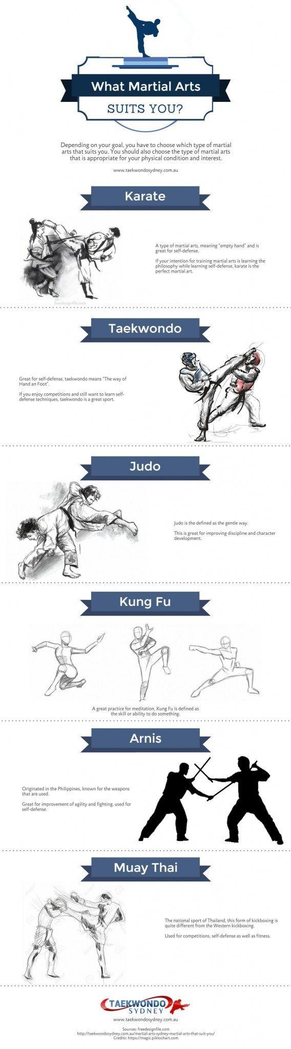 Artele martiale: un trup mai sanatos, o minte agera, incredere in sine si disciplina