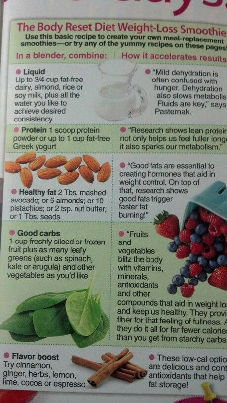 Pin By Diane On Body Reset Diet By Harley Pasternack Body Reset Diet Body Reset Smoothie Diet