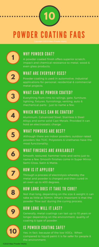 Top 10 Facts About Powder Coating | Illusions Transparent