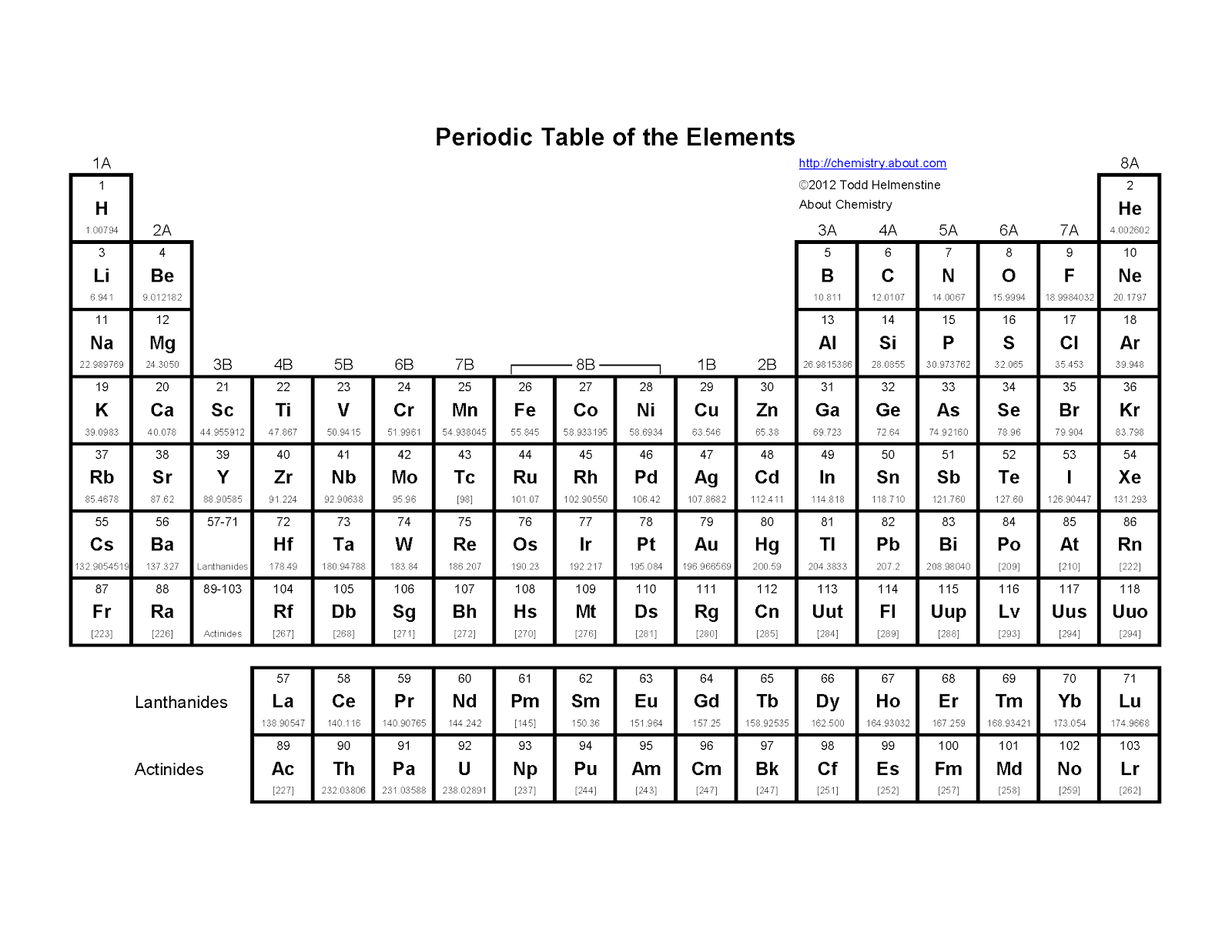 Periodictableg 16001237 pixels education pinterest this printable periodic table contains the elements atomic number element symbol and atomic mass urtaz Image collections