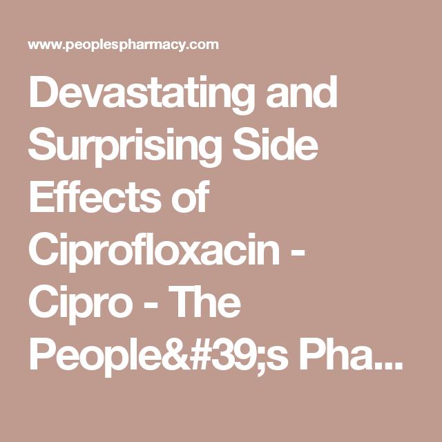 Ciprofloxacin pharmacy