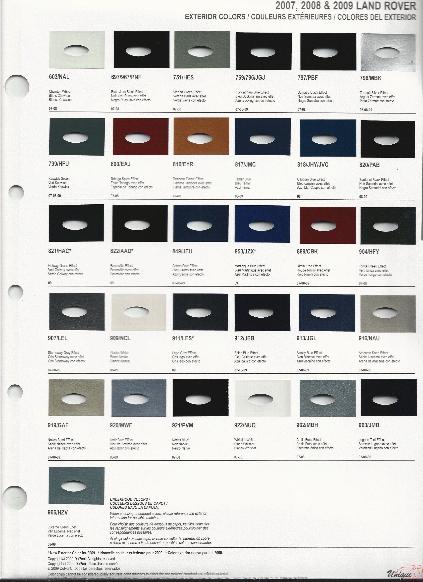 Dupont Automotive Paint Colors : dupont, automotive, paint, colors, Dupont, Automotive, Paint, Colors, Inspirational, Color, Scientific, Chart, Colors,, Charts,