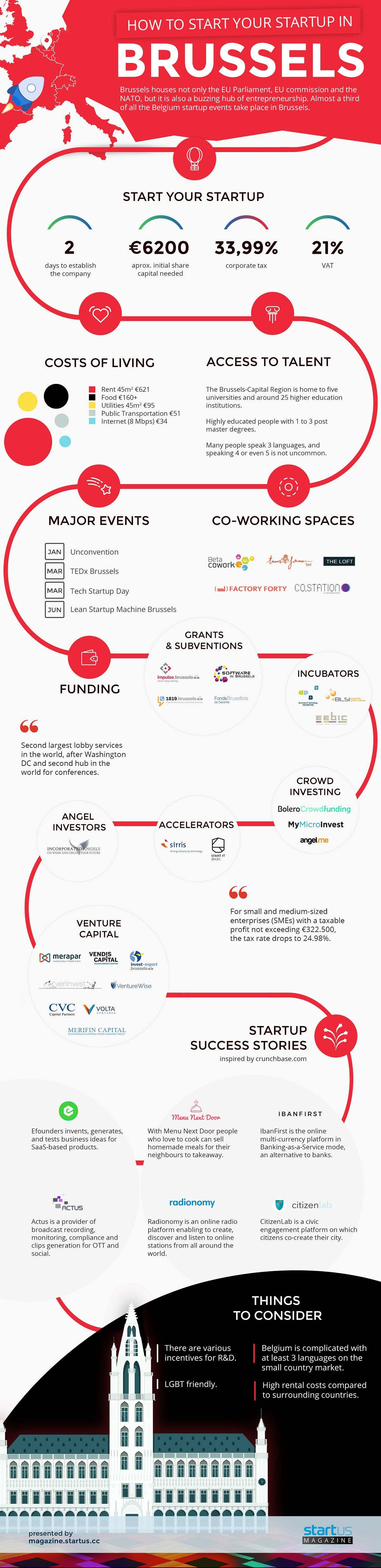 How To Start Your Startup In Brussels #Infographic