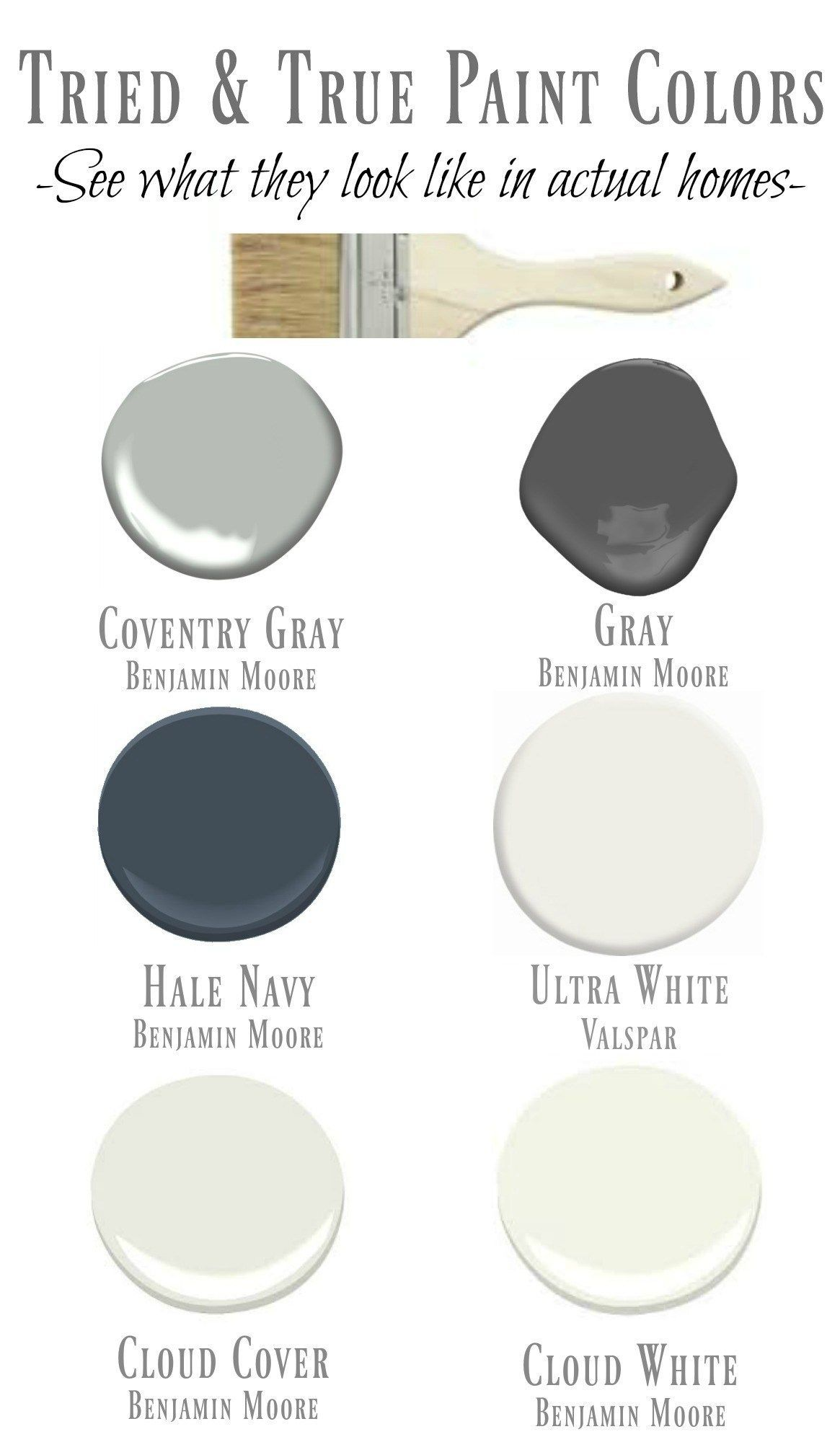 Interior Paint Favorite Tried And True Paint Colors #Coointeriorplanningtips