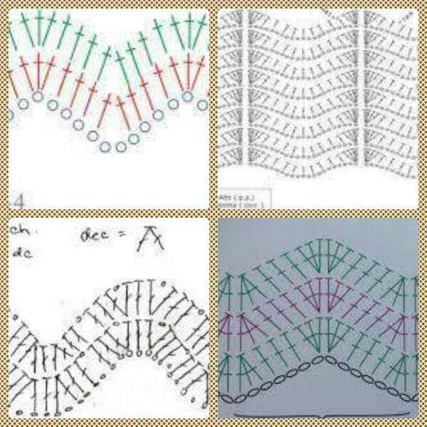 Pin de Analia Muñoz en Como se hace? Diagramas, puntos, uniones y ...