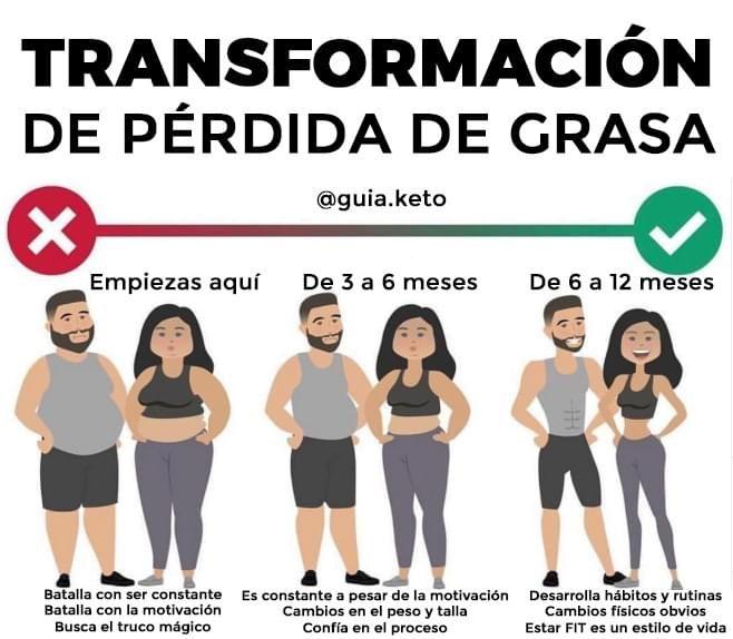 Dieta 10 metric weight unit during 7 zile - Todo sobre solfa syllable dieta paleo